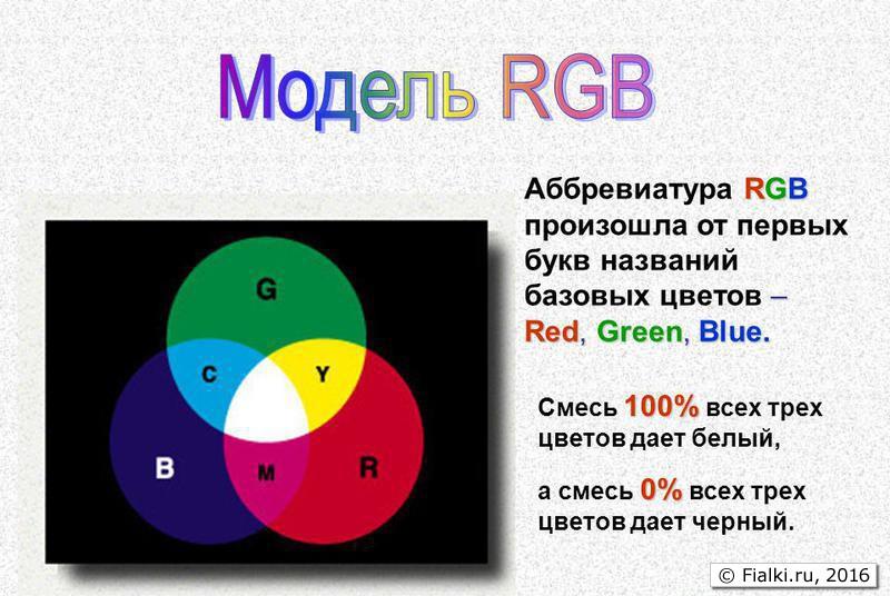 Цветовая модель RBG
